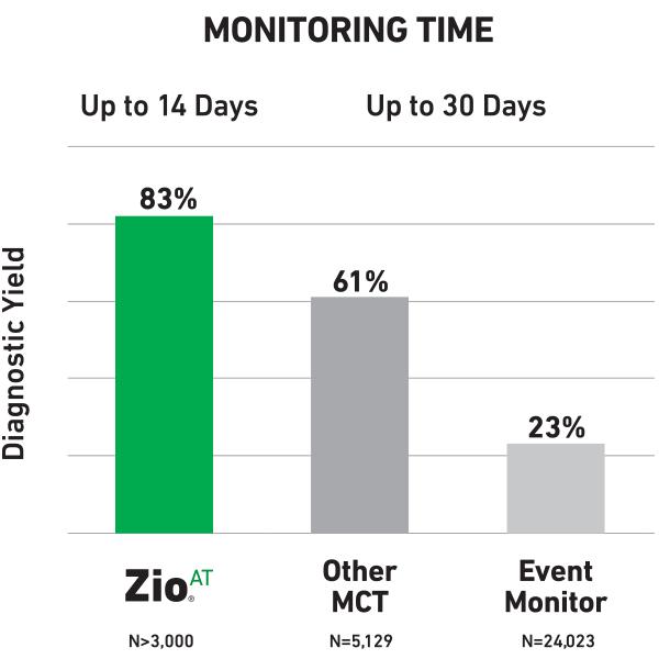 600x600_monitoring_time (1)